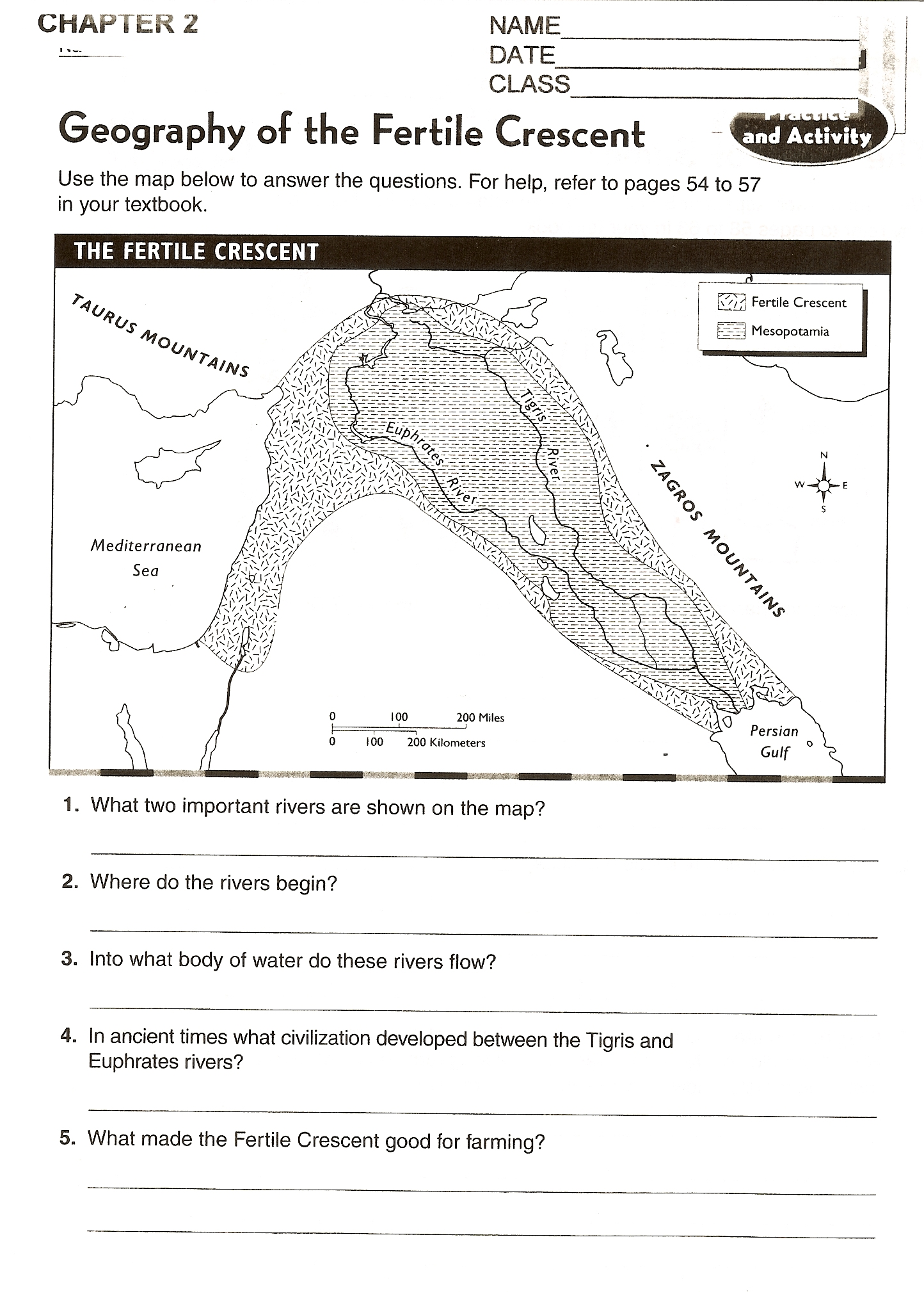 Time Ray Ancient Mesopotamia For 6th Graders Give Each Student Worksheets Samples