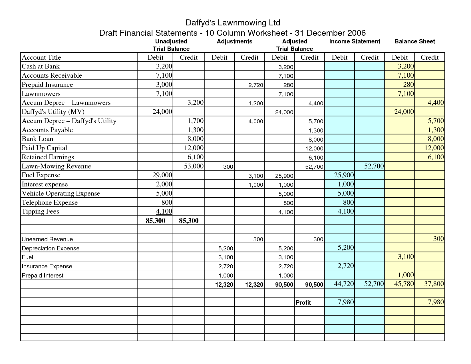 10 Column Worksheets Accounting Example