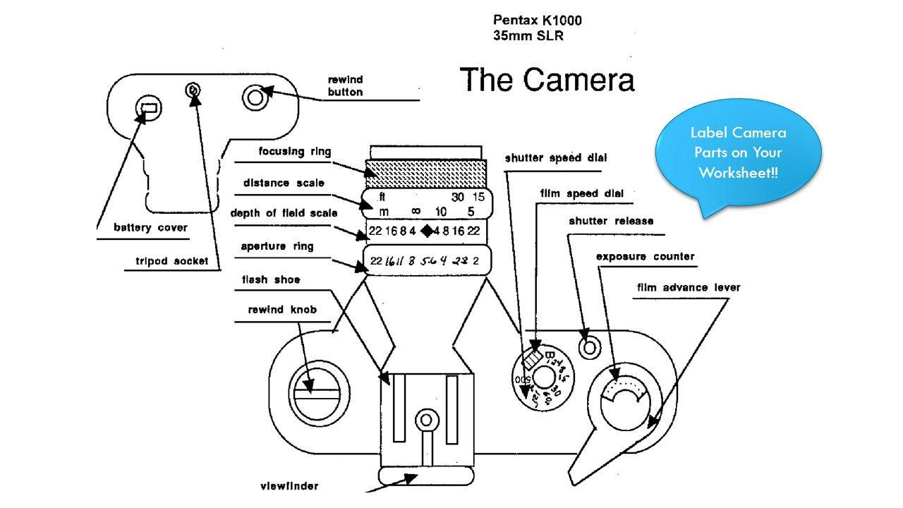 Parts Of A Camera Worksheets