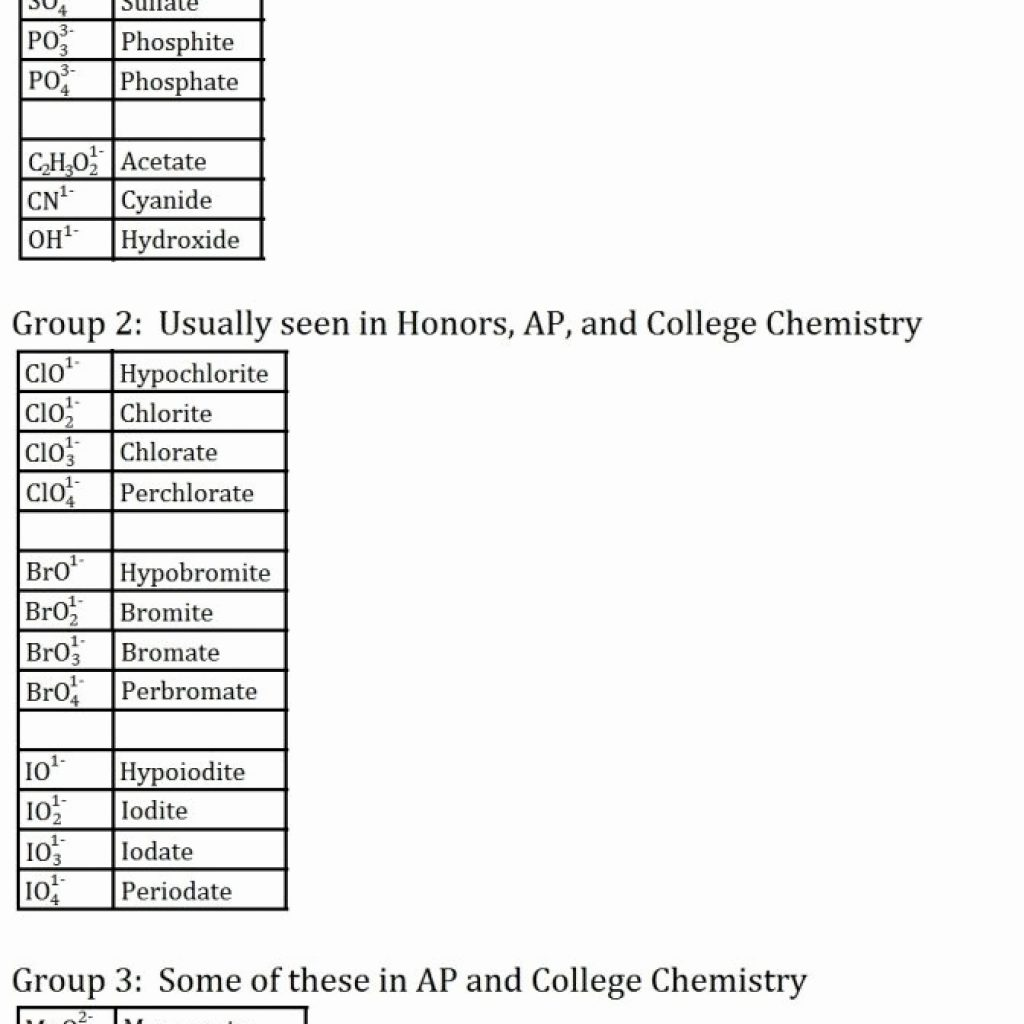 Binary Covalent Compounds Worksheets Answers