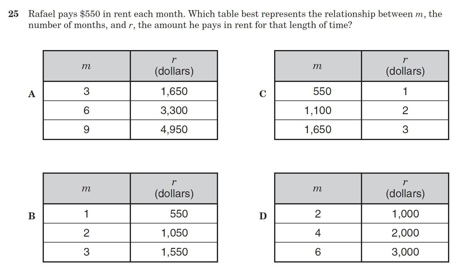 Proportional Relationships 7th Grade Worksheet