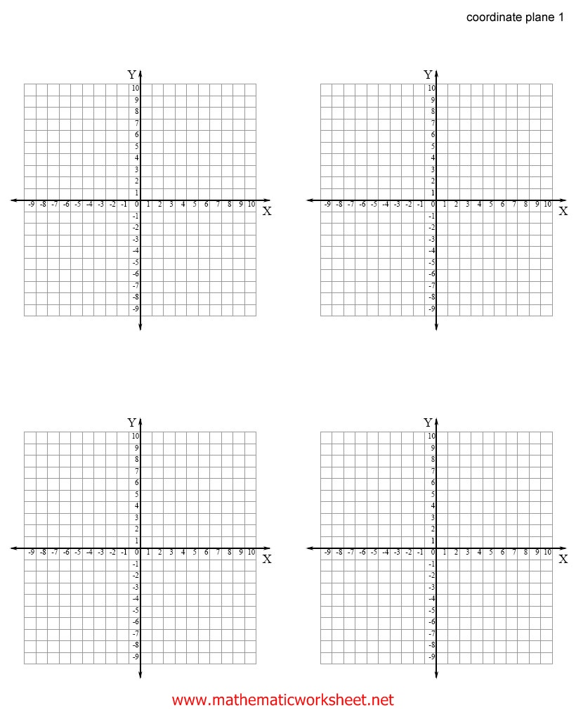 Blank Coordinate Plane Worksheets