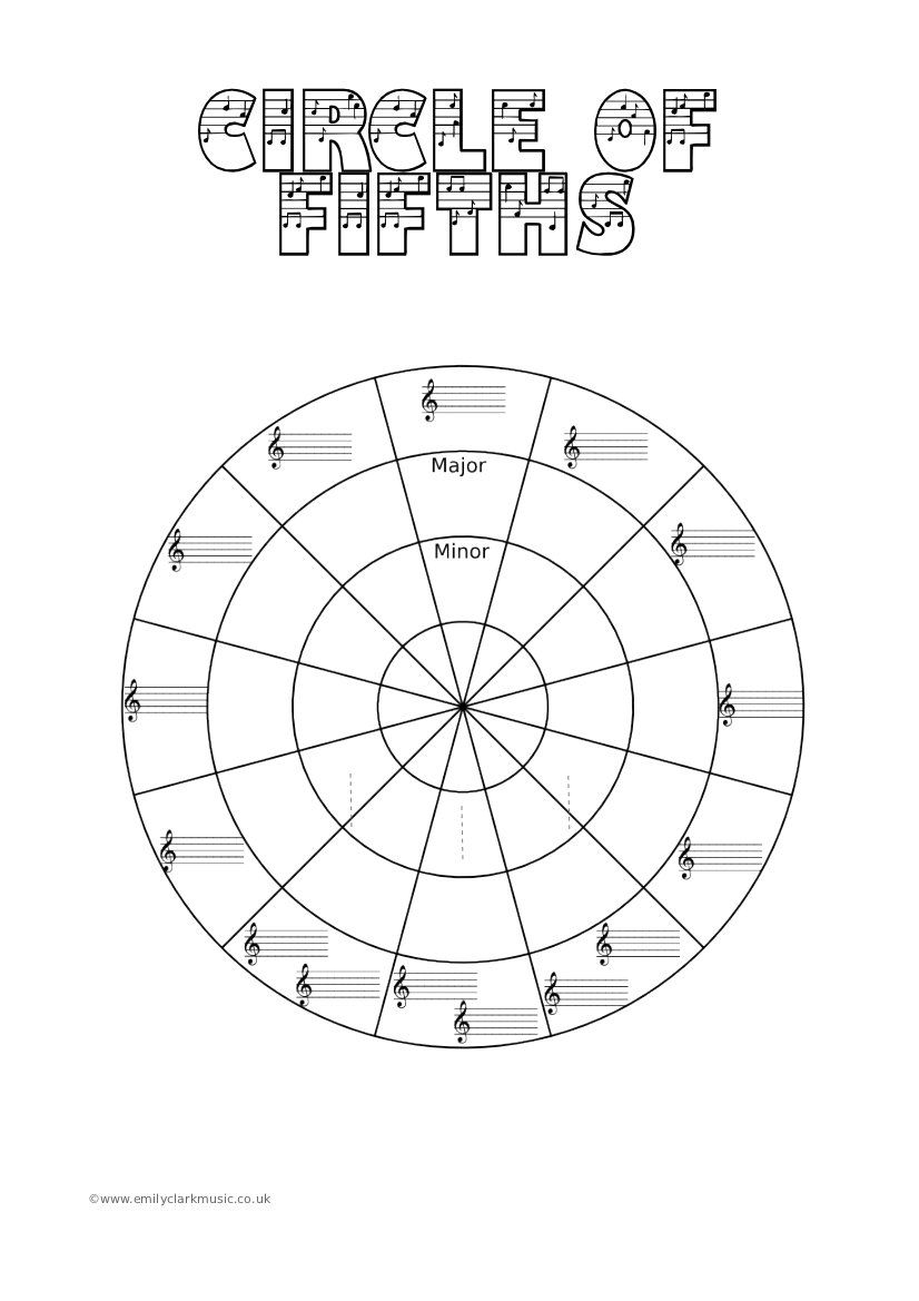 Blank Circle Of Fifths Worksheets