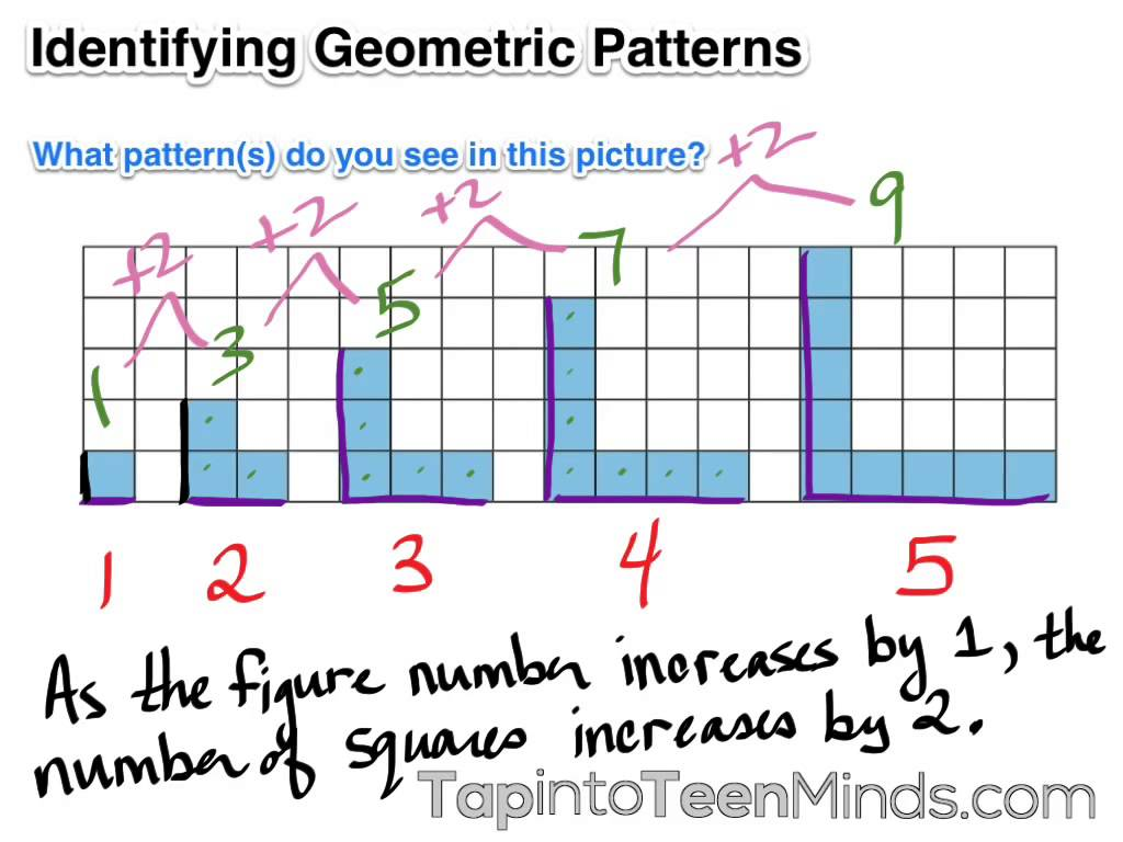 Geometric Patterns Worksheets 6th Grade