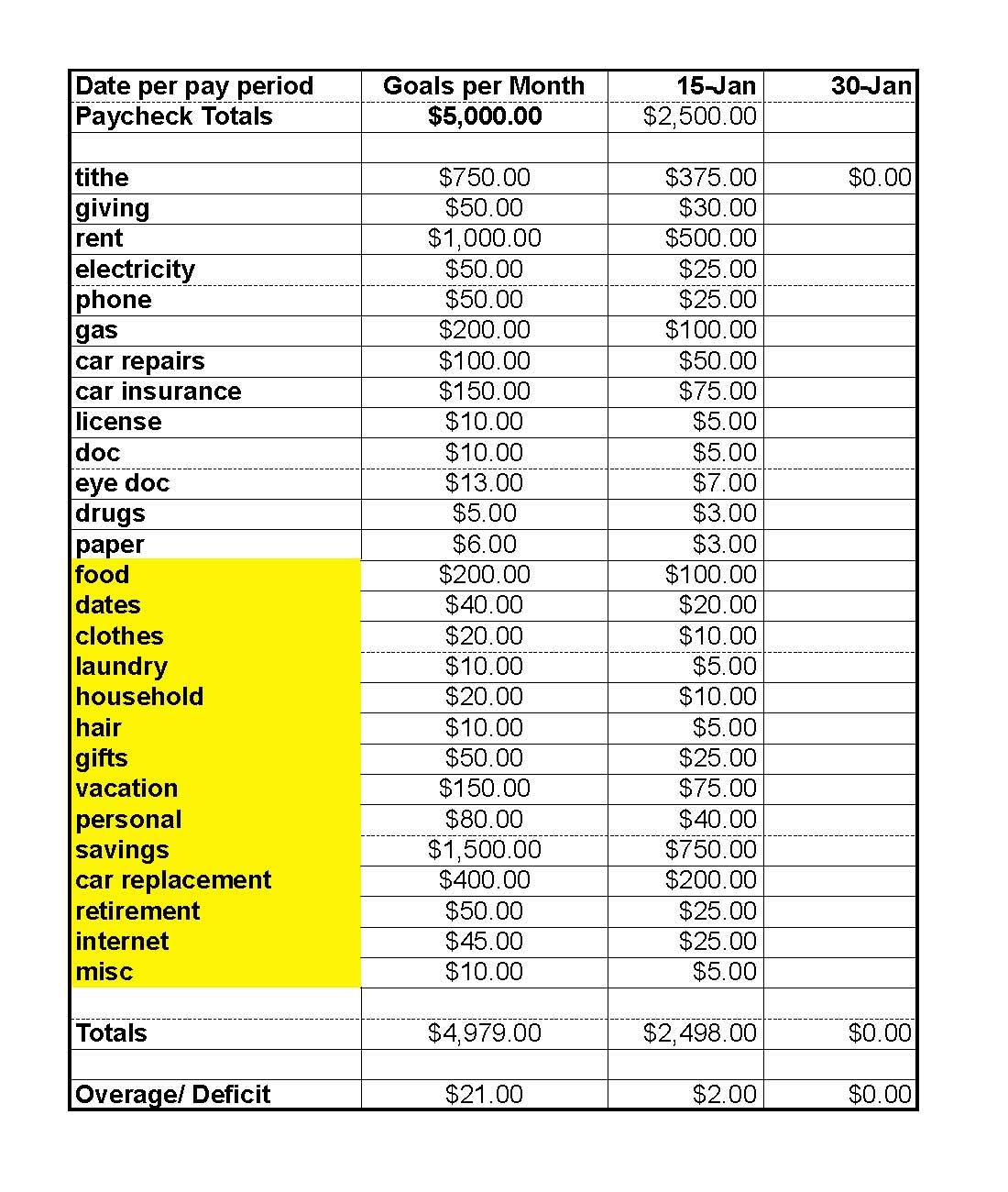 Money Management Worksheets