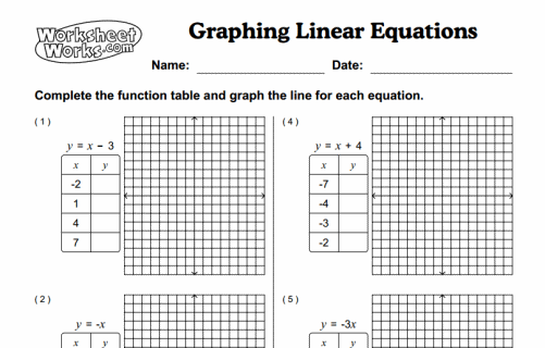 Linear Graphs Worksheets