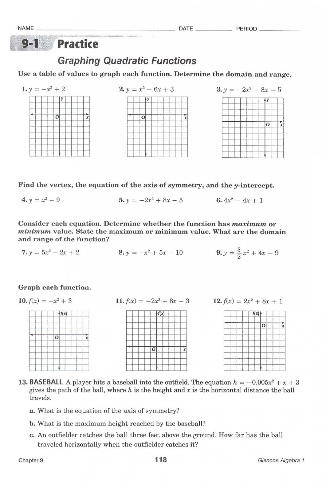 Functions Practice Worksheets