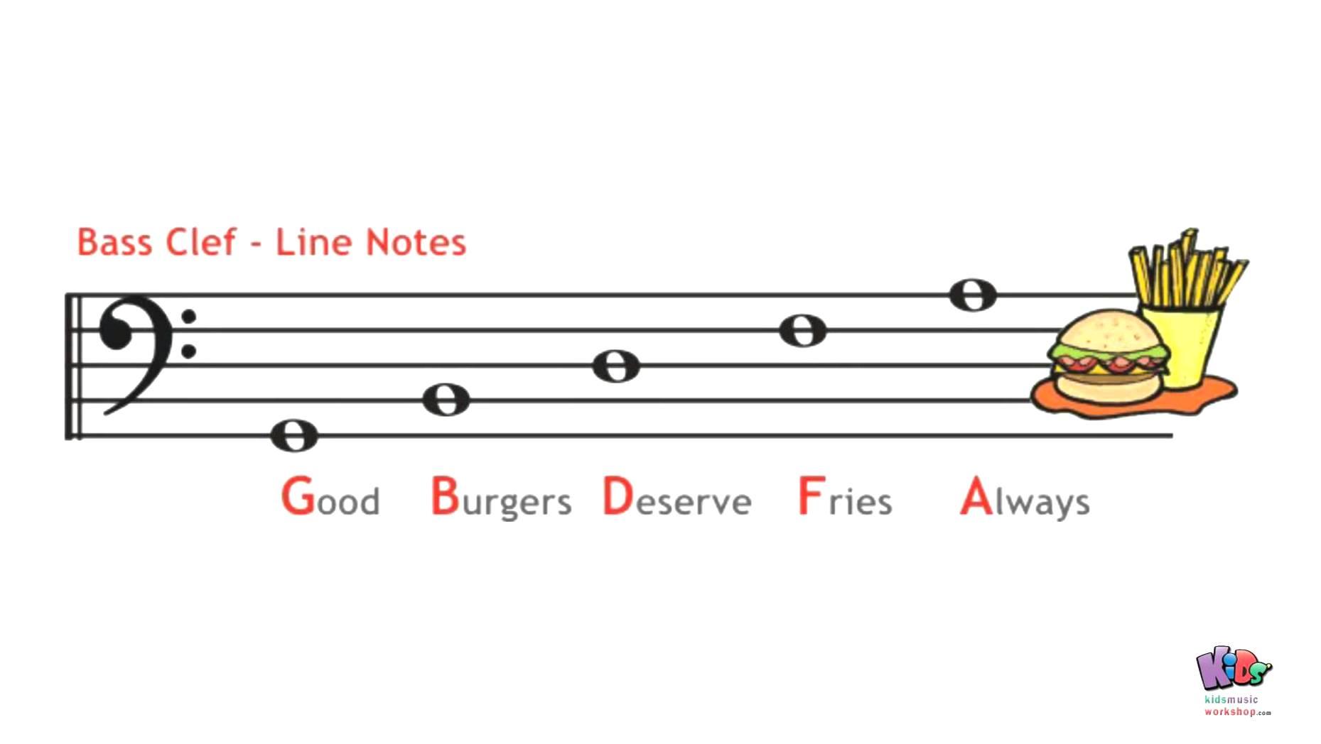 Violin Note Reading Worksheets