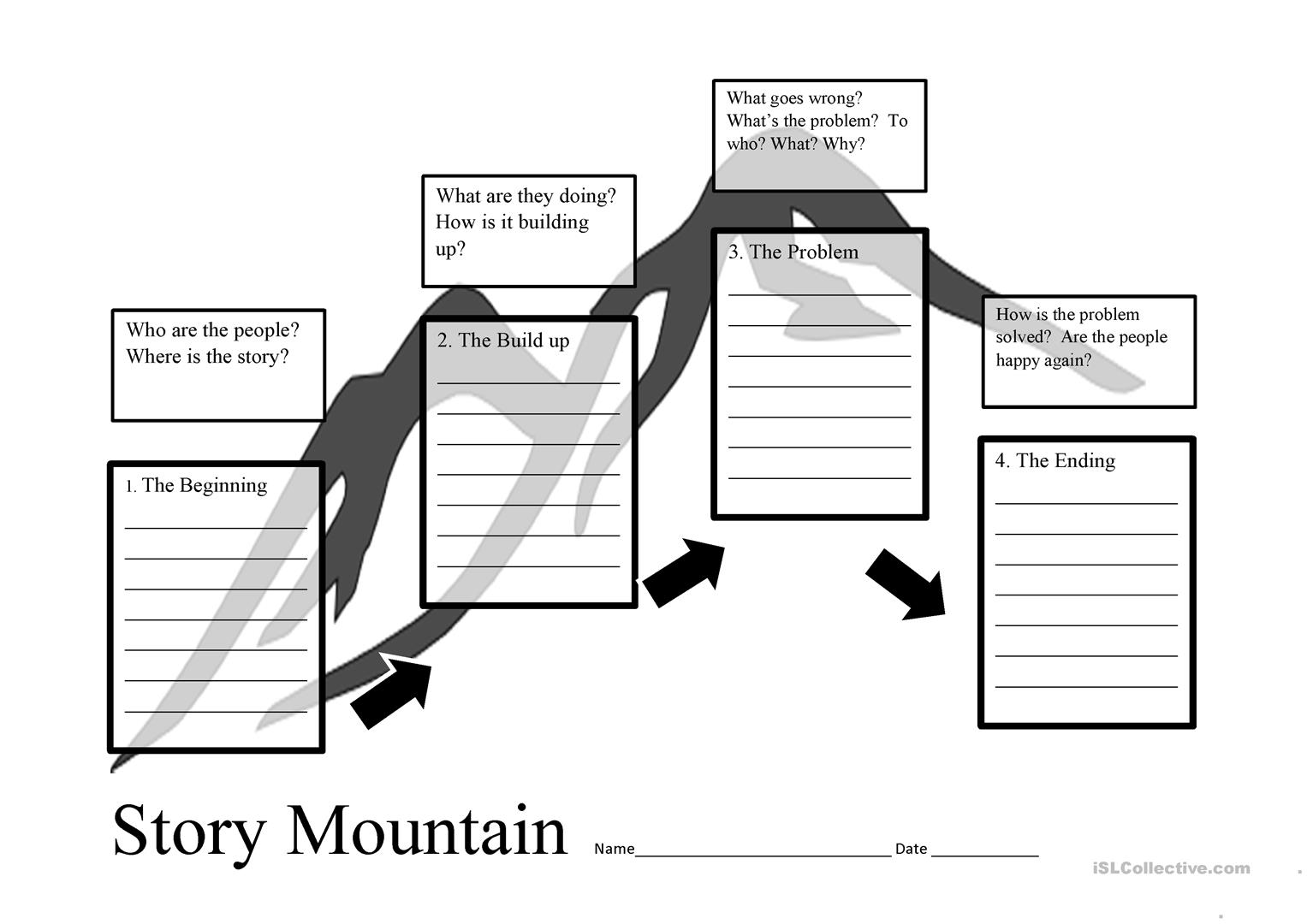 Story Mountain Worksheets