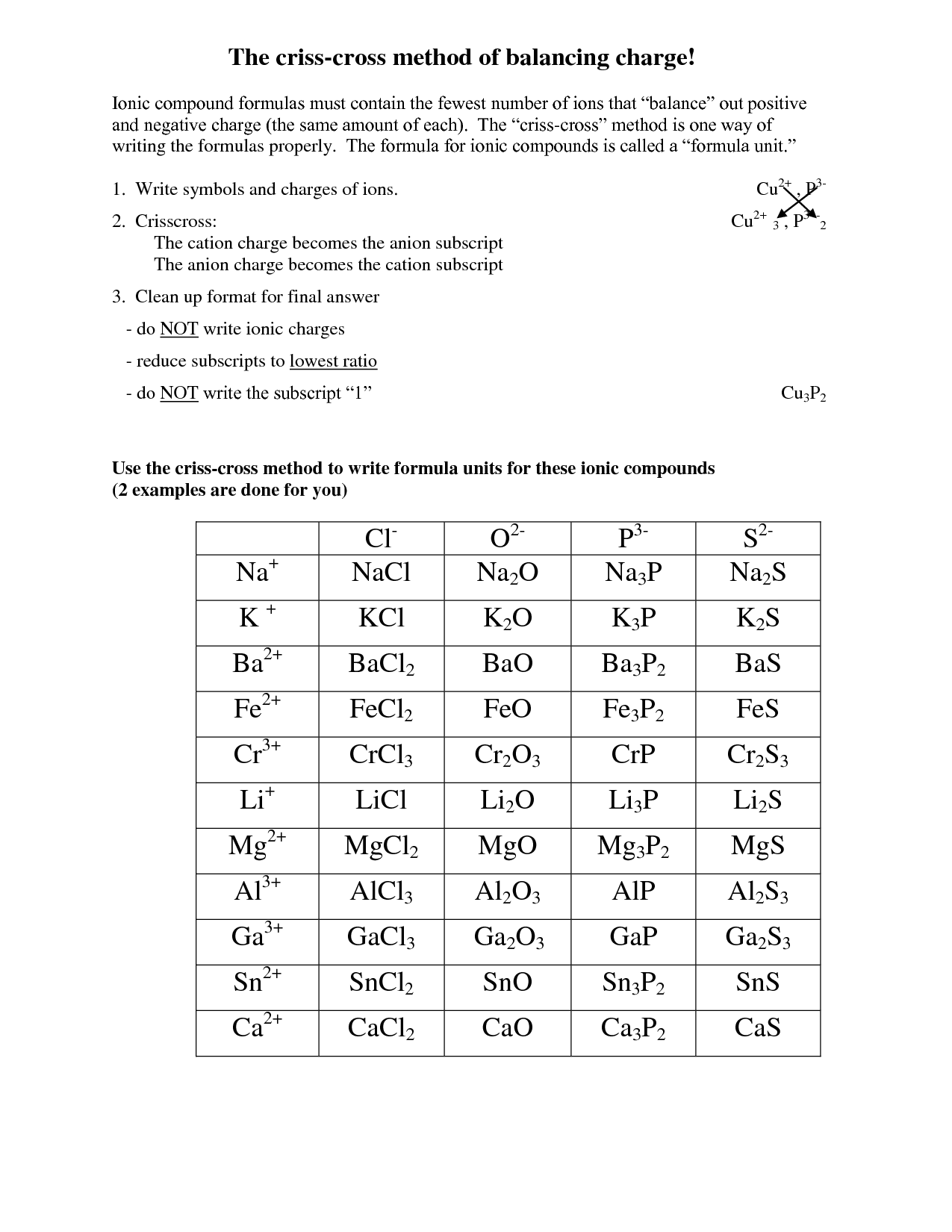 Naming Ionic Compounds Practice Worksheet Key