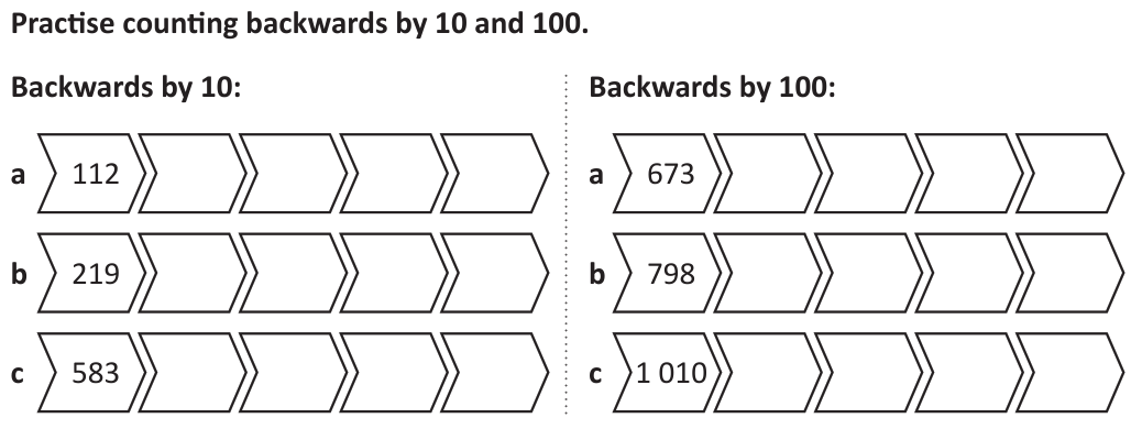 Count Forwards Or Backwards In Steps Of Powers Of 10 For