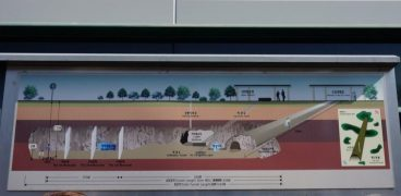 Tercer túnel de incursión norcoreano