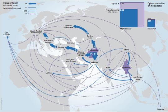 Global heroin flows
