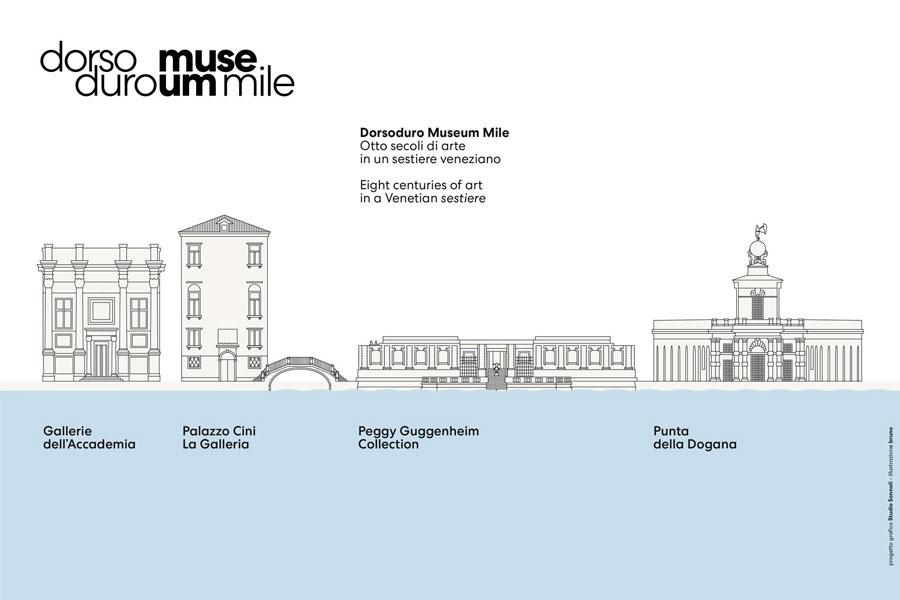 DorsoduroMuseumMiles