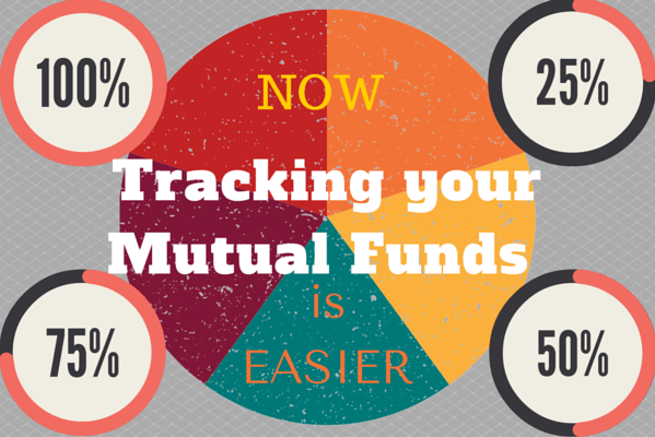 Track all your mutual fund portfolio in one place with Unovest
