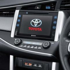 All New Kijang Innova Type Q Mobil Grand Veloz Toyota Launched In Indonesia The 2016 Gets 2 4 Litre Gd Diesel Engine And 0 Vvt I Petrol With Choice Between A 5 Speed