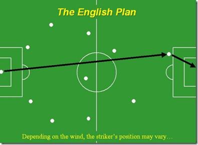 english-plan-mundial