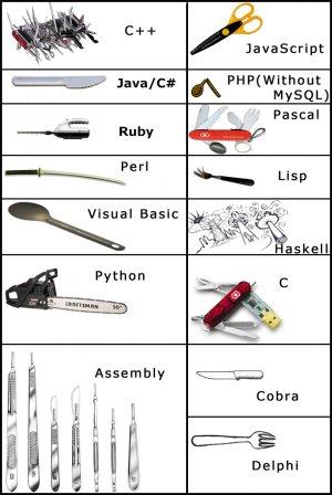 Si los lenguajes de programación fueran herramientas
