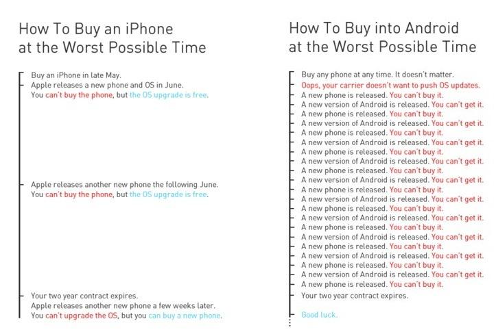 [comparativa] Comprar un teléfono en el peor momento