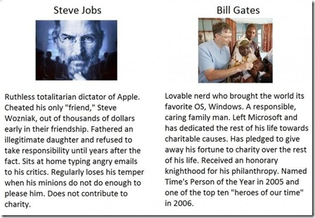 steve-jobs-bill-gates-comparativa