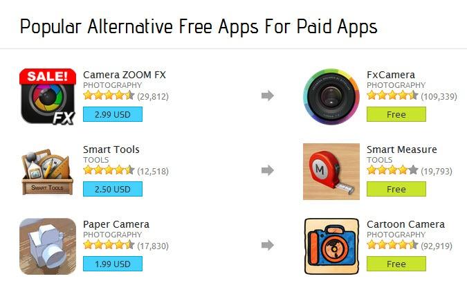 AntiRoid, aplicaciones android alternativas y gratuitas