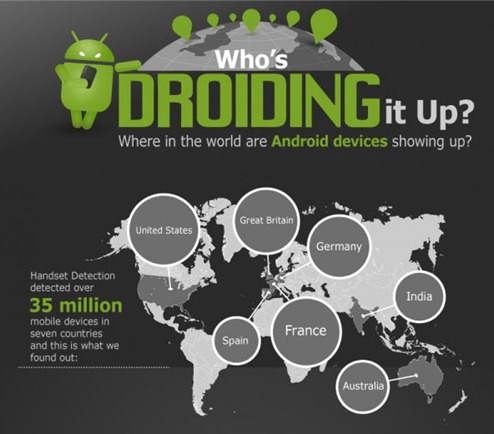 android global usage -f- unpocogeek.com