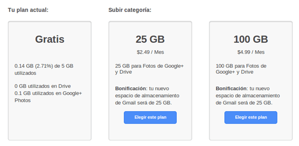 google aditional storage prices - unpocogeek.com