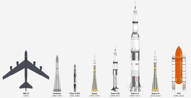 naves espaciales y cohetes_f_unpocogeek.com