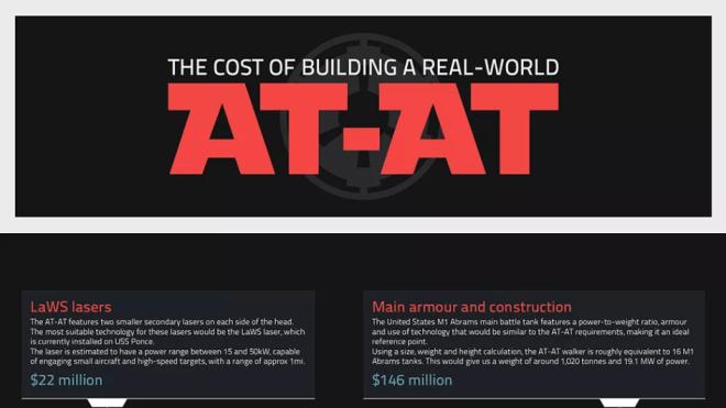 at-at_costos_de_construccion_f_unpocogeek.com