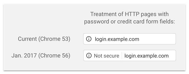 Google Chrome 56 nuevas funciones de seguridad