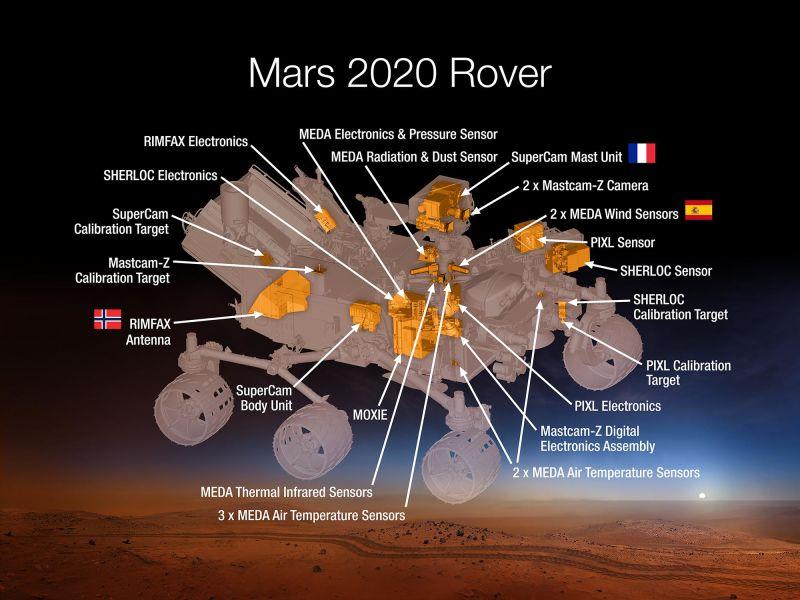 Este será el próximo explorador marciano de la NASA