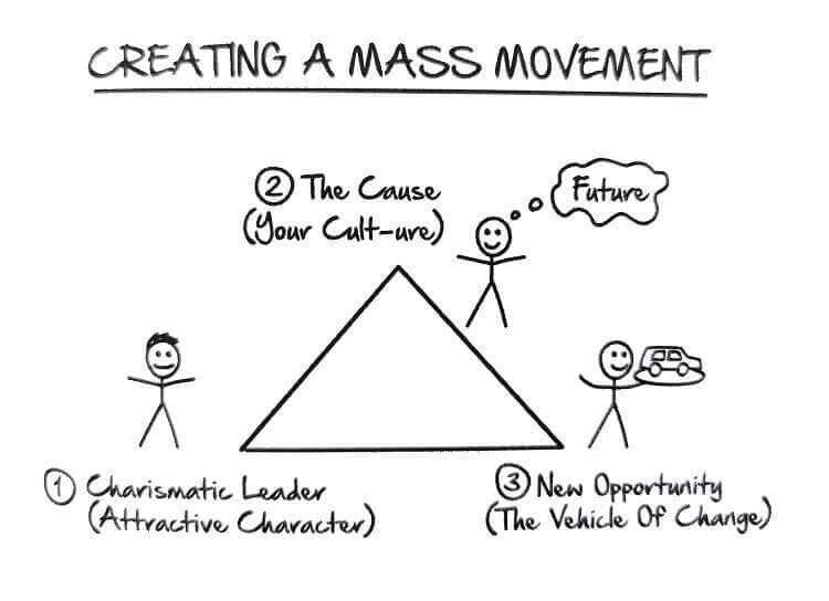 Expert Secrets Russell Brunson Mass Movement