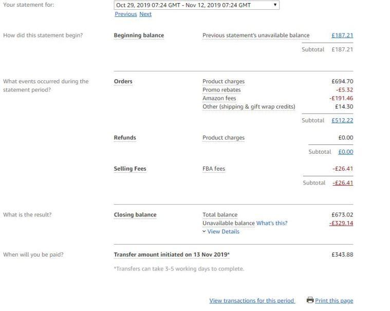 Amazon FBA Fee Breakdown