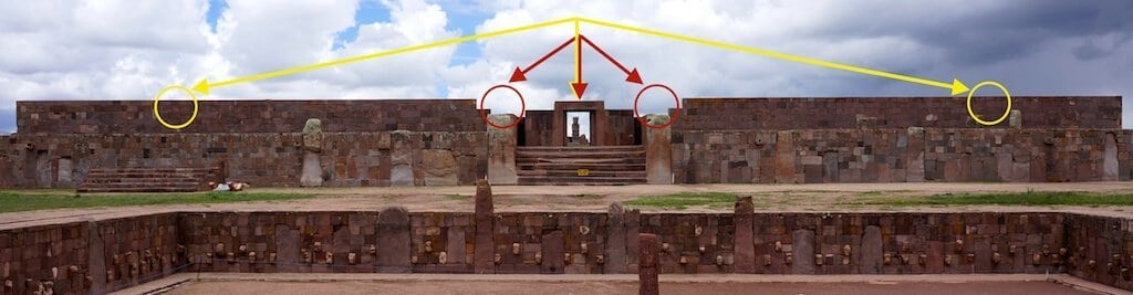 Tiwanaku : alignements actuels (jaune) et antiques (en rouge)
