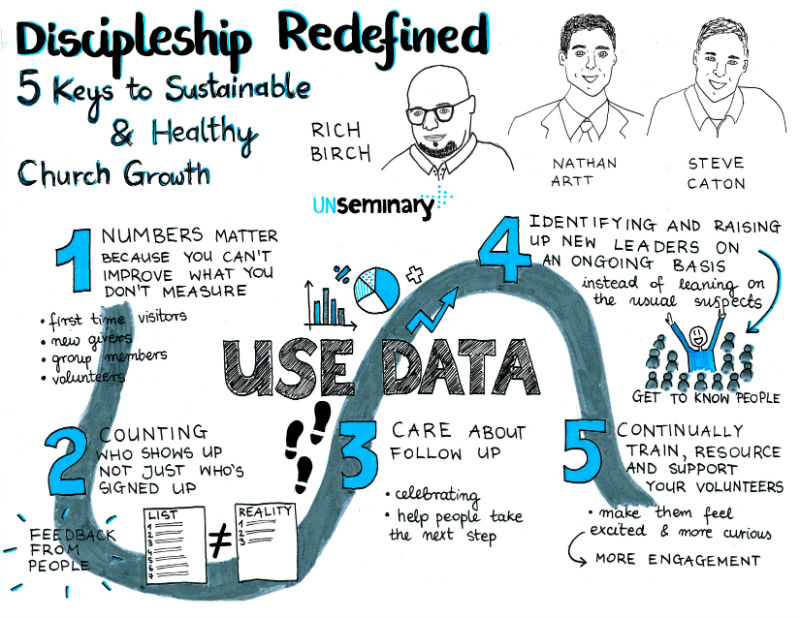 DISCIPLESHIP_REDEFINED_sketchnote_small