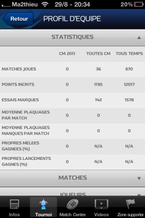 Rugby World Cup 2011 New Zealand - Stats Equipe [iPhone]