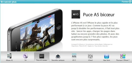 iphone 4S bouygues puce A5