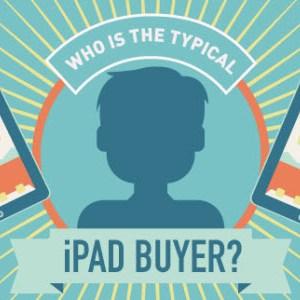 Quel est le profile type de l'acheteur d'un iPad?