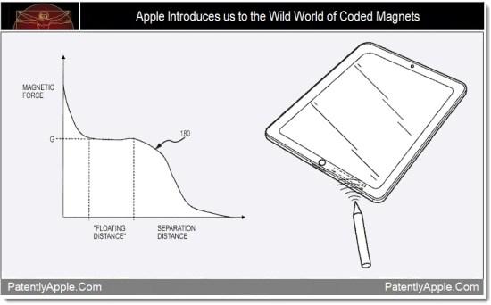Un connecteur MagSafe pour les prochains iPhone, iPad et iPod?