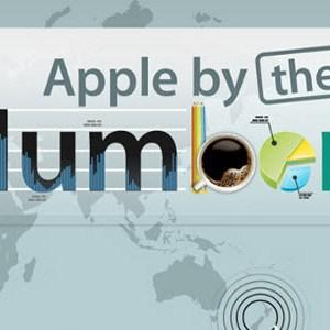 Les impressionnantes statistiques d'Apple |infographie]