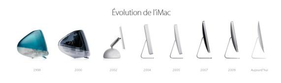 Evolution de la gamme iMac