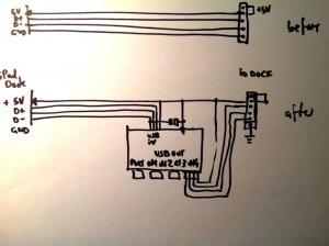 Tech Hack: Alesis IO Dock with USB Hub  untergeekuntergeek