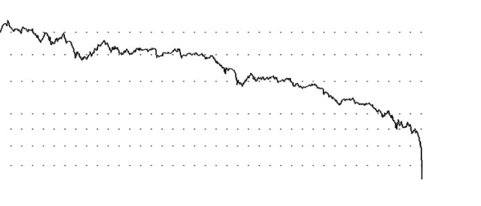 Währungskurs der türkischen Lira im Vergleich zum Euro seit 2015