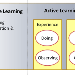 2015/09/active learning01