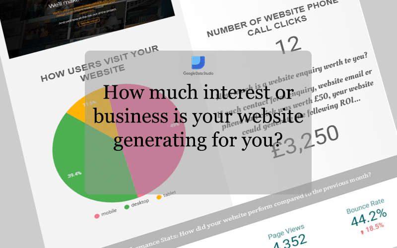 How much interest or business is your website generating for you?