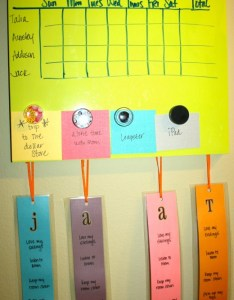 Diy reward chart also for children rh untrainedhousewife