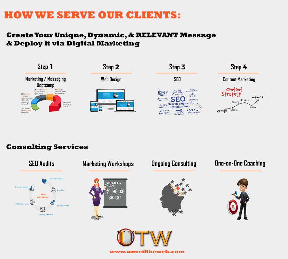 How-Se-Serve-Our-Clients