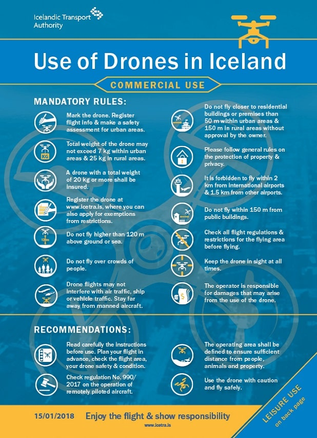 Viaggio in Islanda: Utilizzo del drone a scopo commerciale