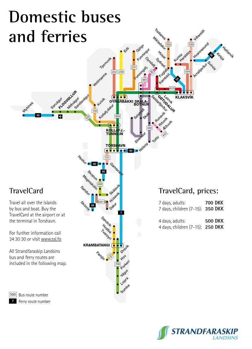 Viaggio alle Faroe: Rete di autobus e traghetti per spostamenti interni (clicca sulla foto per ingrandirla)