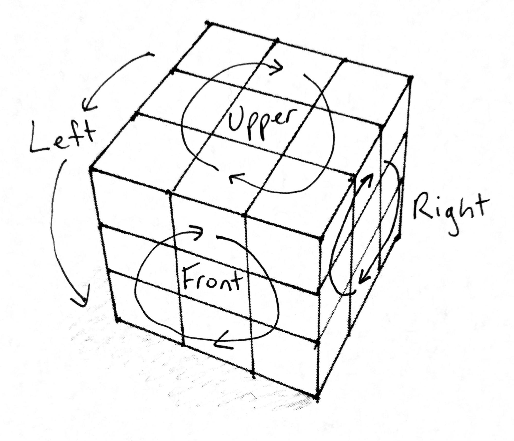 Solving Rubik S Cubes All Corners Last Acl Method